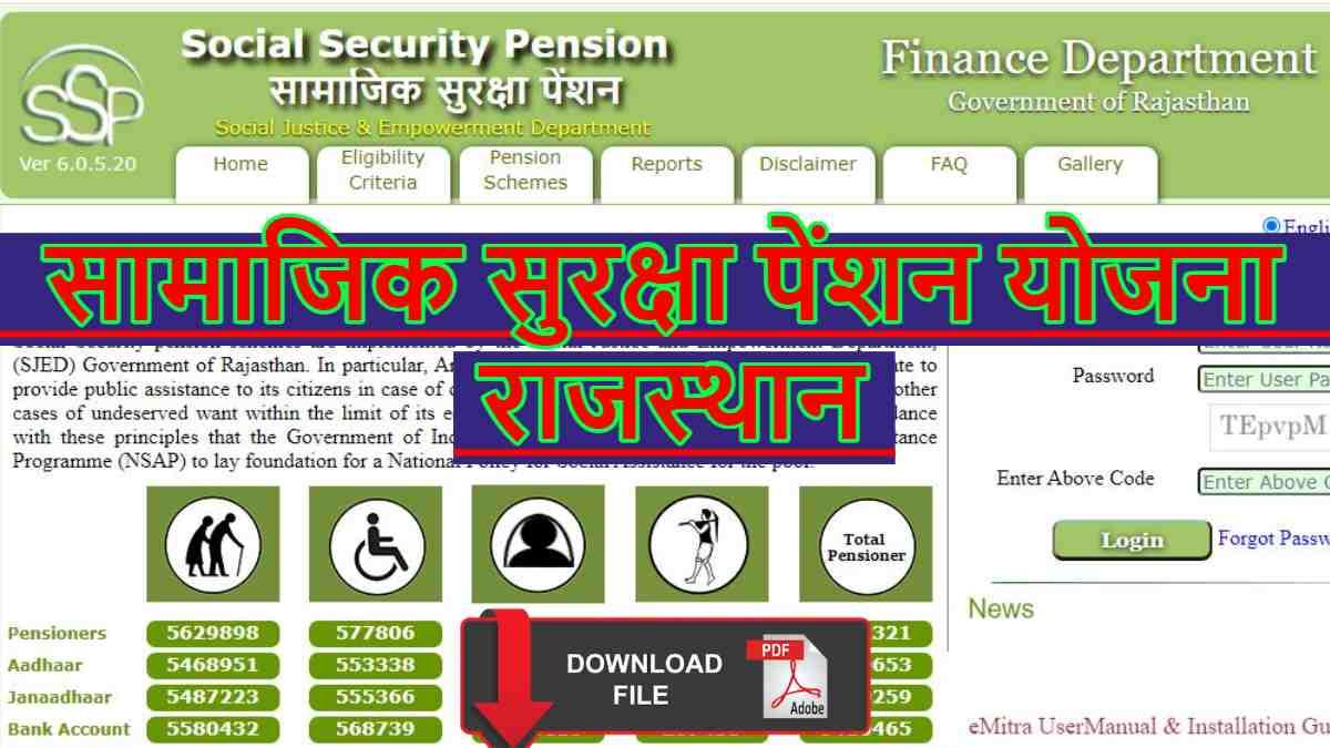 सामाजिक सुरक्षा पेंशन योजना राजस्थान